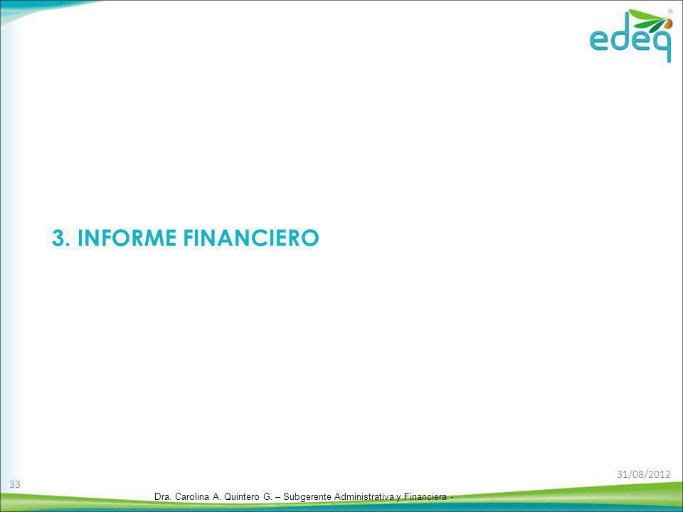 3. INFORME FINANCIERO 31/08/2012. Dra. Carolina A.