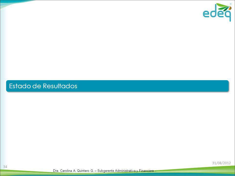 Estado de Resultados 31/08/2012