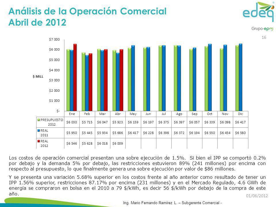 Análisis de la Operación Comercial Abril de 2012