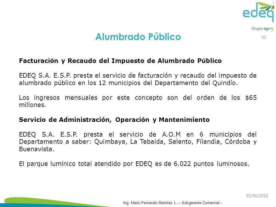Alumbrado Público Facturación y Recaudo del Impuesto de Alumbrado Público.