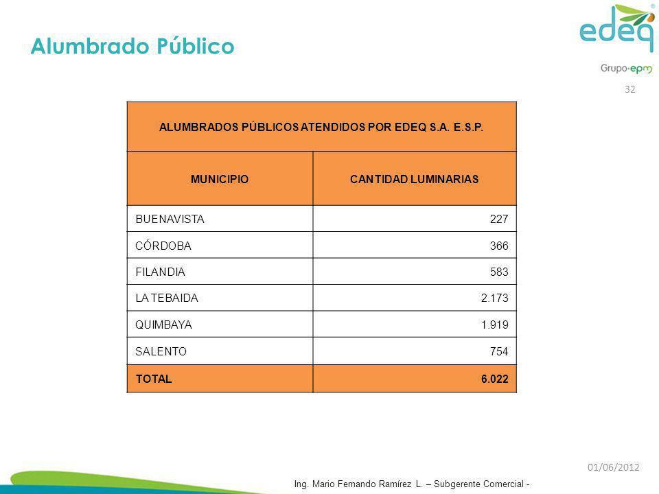 ALUMBRADOS PÚBLICOS ATENDIDOS POR EDEQ S.A. E.S.P.