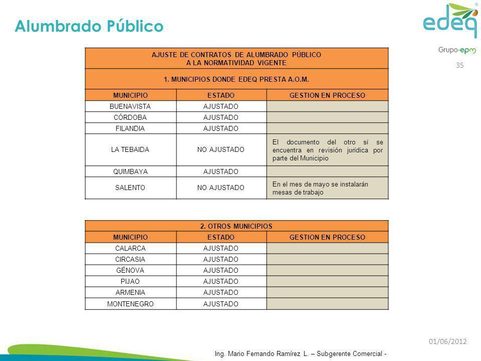 Alumbrado Público AJUSTE DE CONTRATOS DE ALUMBRADO PÚBLICO A LA NORMATIVIDAD VIGENTE. 1. MUNICIPIOS DONDE EDEQ PRESTA A.O.M.