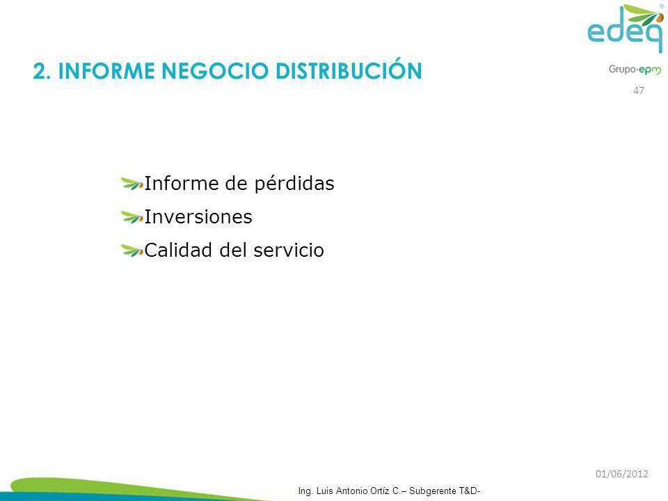 Informe de pérdidas Inversiones Calidad del servicio