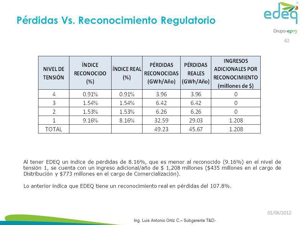 Pérdidas Vs. Reconocimiento Regulatorio