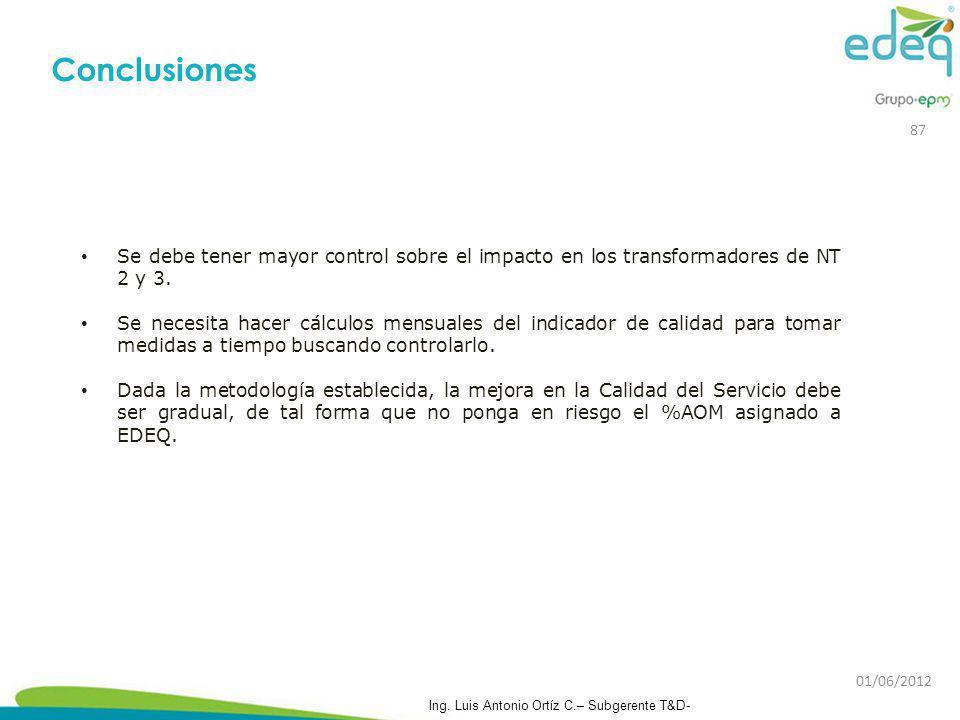 Conclusiones 87. Se debe tener mayor control sobre el impacto en los transformadores de NT 2 y 3.