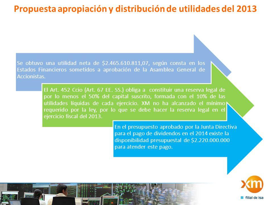 Propuesta apropiación y distribución de utilidades del 2013