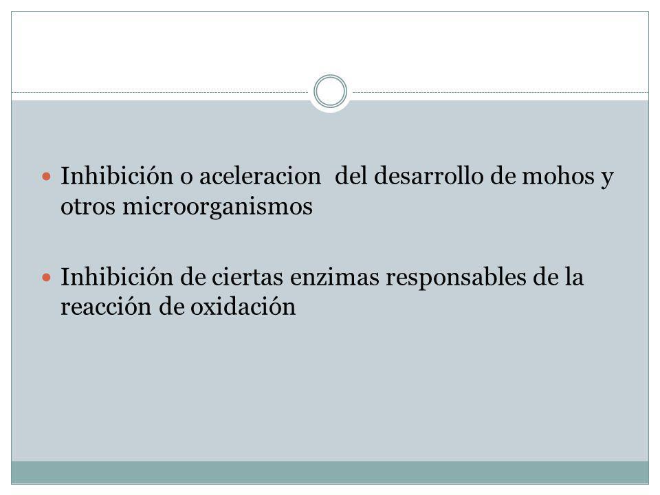 Inhibición o aceleracion del desarrollo de mohos y otros microorganismos