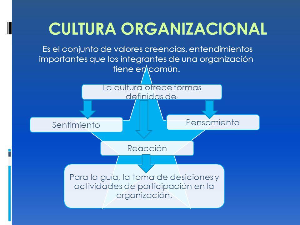 cultura organizacional de adidas Constrói a partir de cultura e clima organizacional, proposta deste artigo a cultura é um dos pontos chave na compreensão das ações humanas, funcionando como um padrão coletivo que identifica os grupos, suas maneiras de perceber, pensar, sentir e agir (pires e macêdo, 2006.