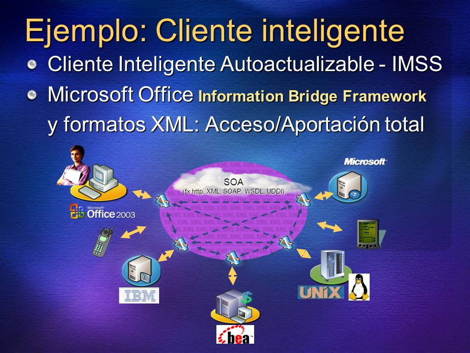 Ejemplo: Cliente inteligente