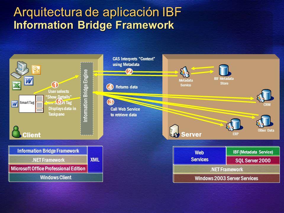 Arquitectura de aplicación IBF Information Bridge Framework