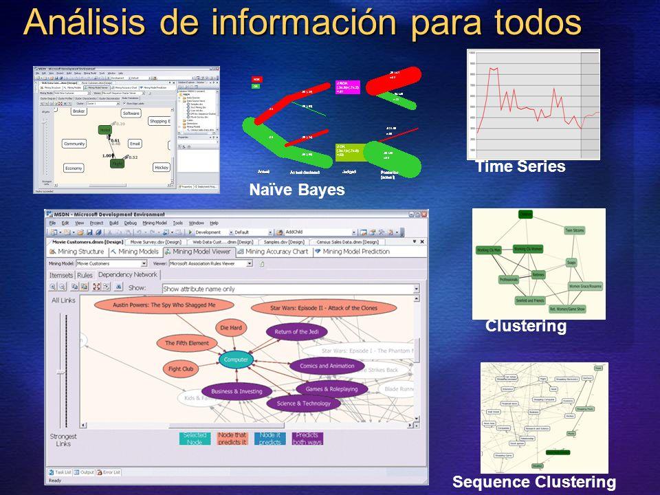 Análisis de información para todos