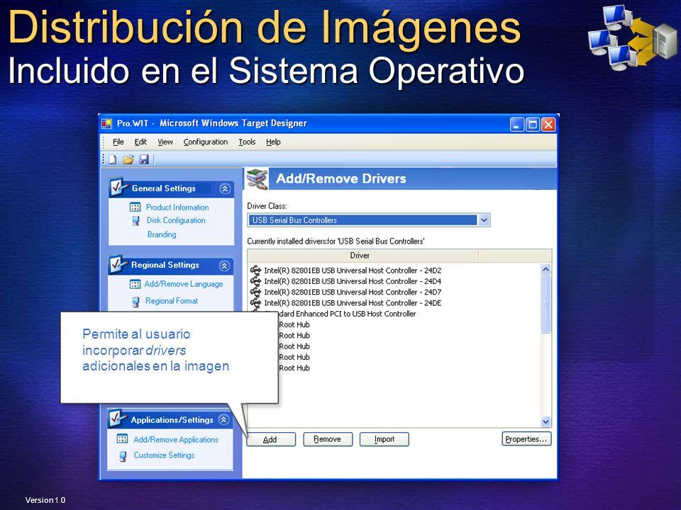 Distribución de Imágenes Incluido en el Sistema Operativo