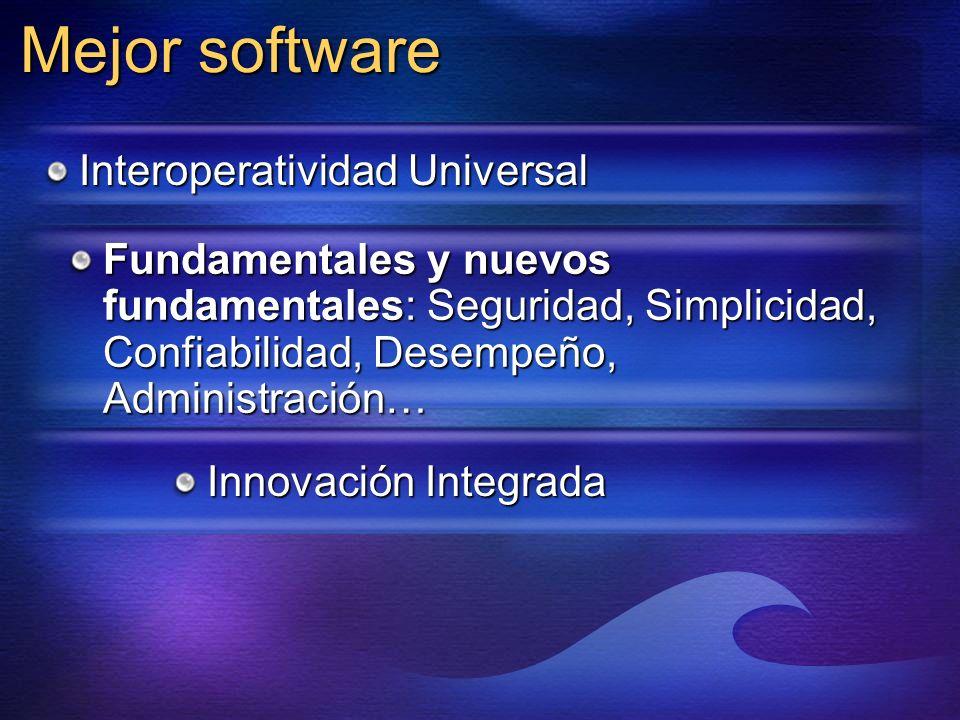 Mejor software Interoperatividad Universal