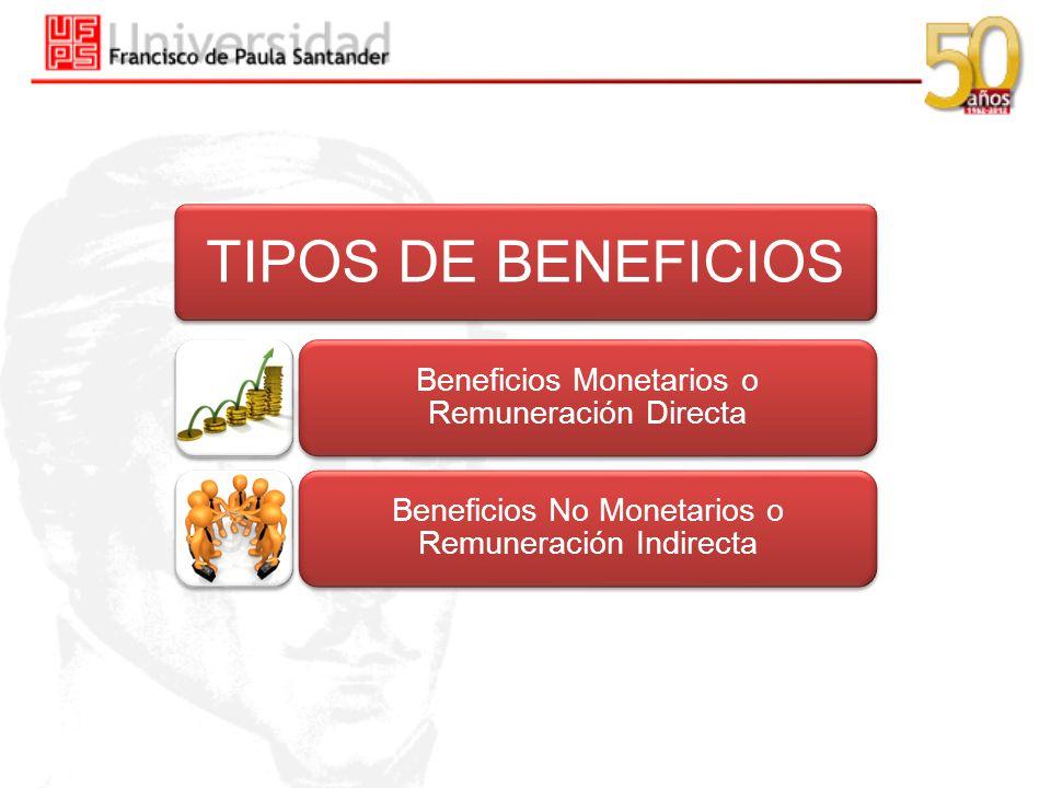 TIPOS DE BENEFICIOS Beneficios Monetarios o Remuneración Directa
