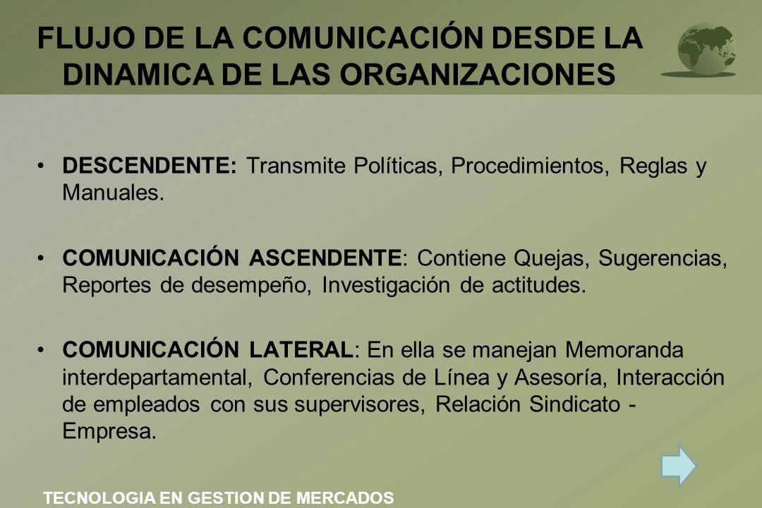 FLUJO DE LA COMUNICACIÓN DESDE LA DINAMICA DE LAS ORGANIZACIONES