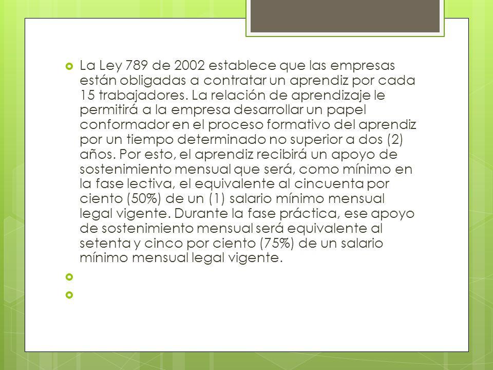 La Ley 789 de 2002 establece que las empresas están obligadas a contratar un aprendiz por cada 15 trabajadores.