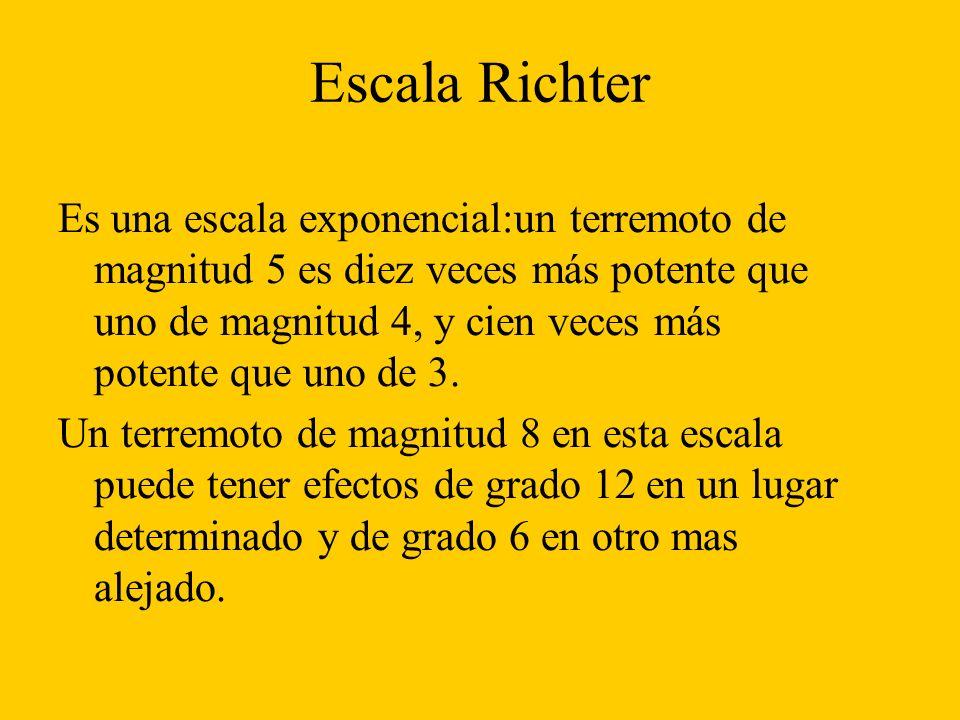 Escala Richter