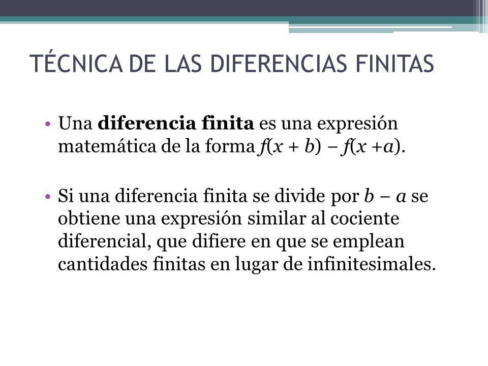 TÉCNICA DE LAS DIFERENCIAS FINITAS