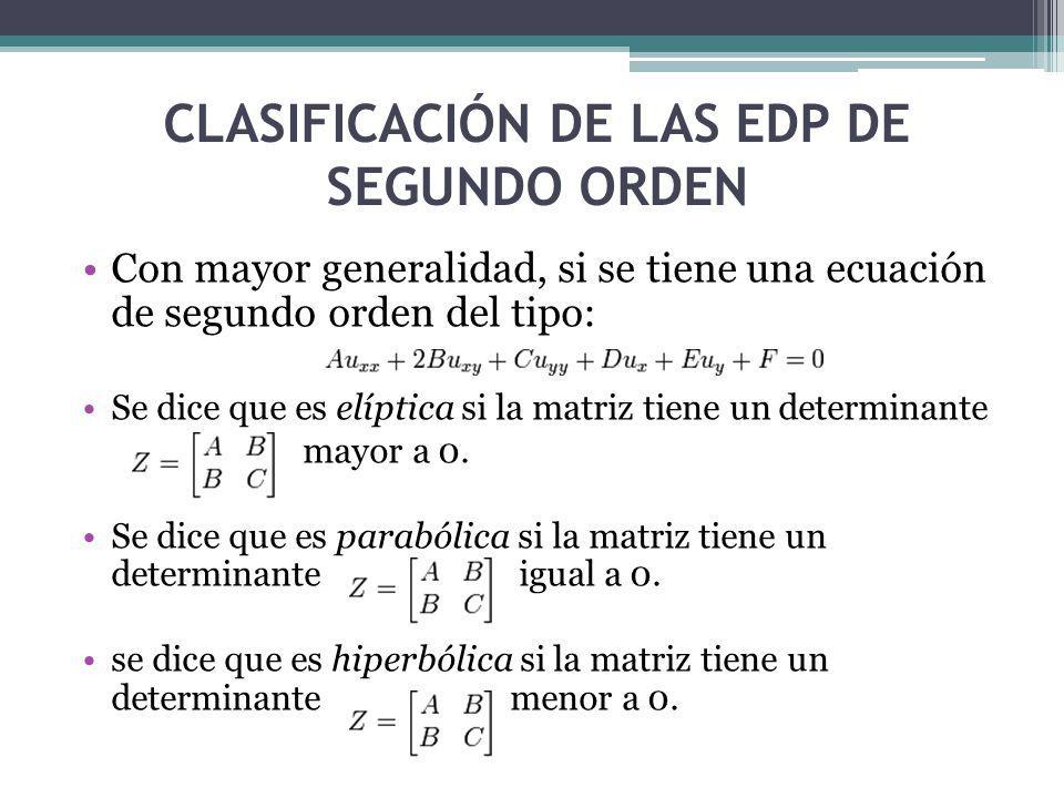 Clasificación de las EDP de segundo orden