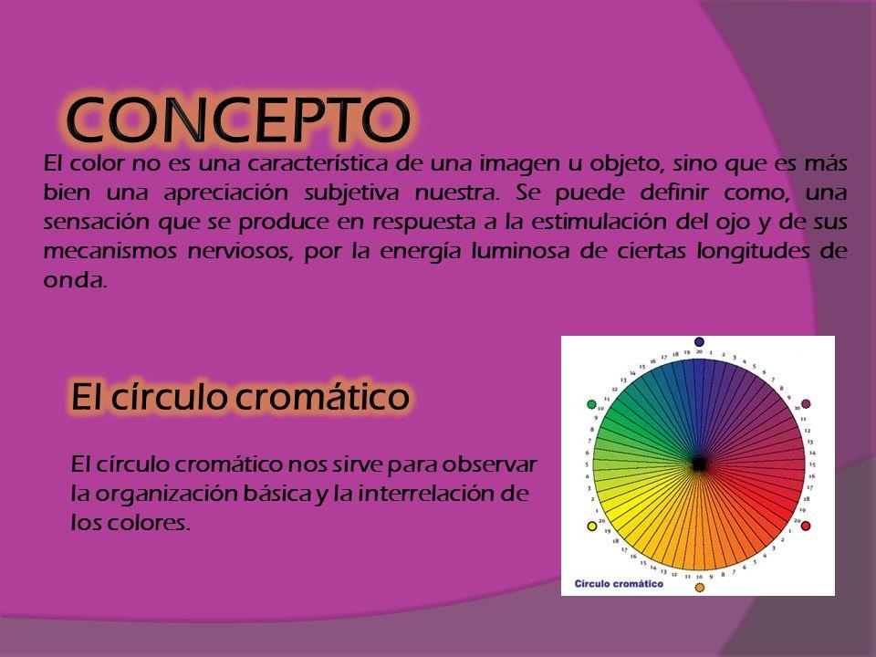 CONCEPTO El círculo cromático