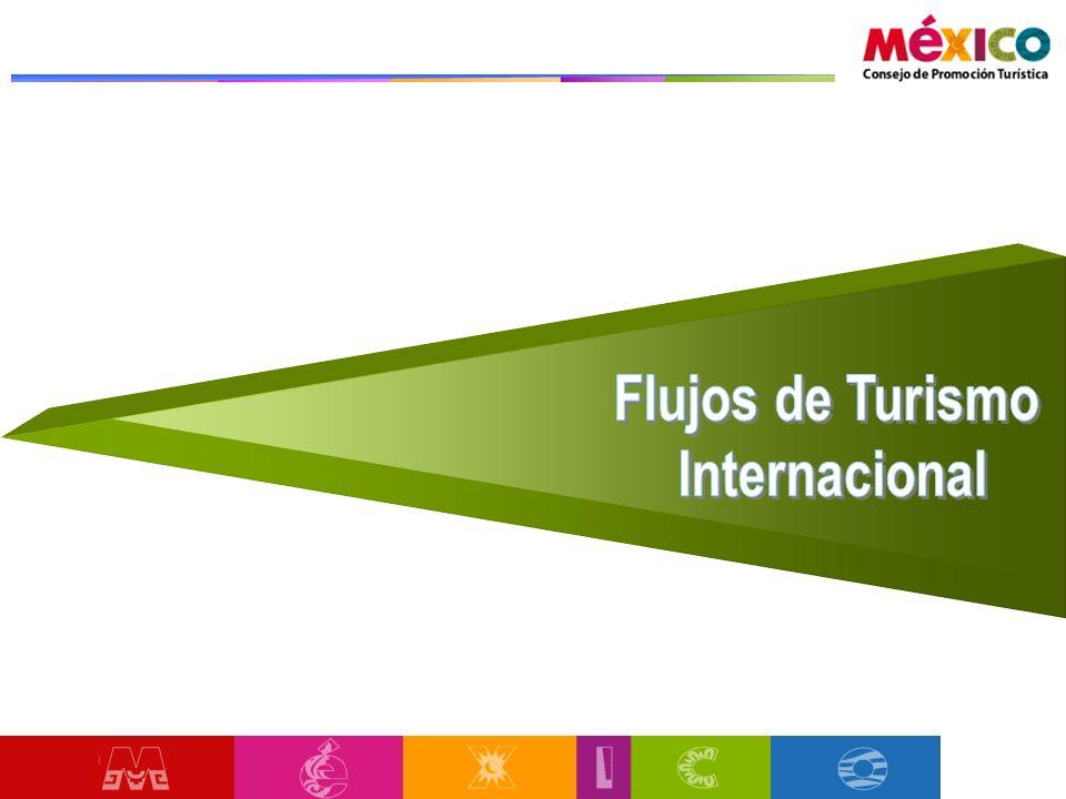 Flujos de Turismo Internacional