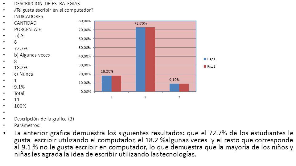 DESCRIPCION DE ESTRATEGIAS