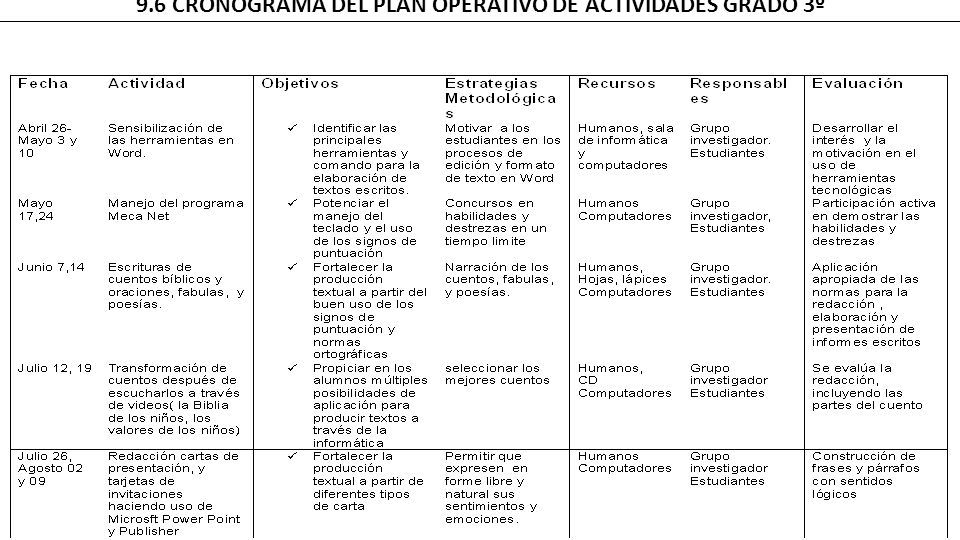 9.6 CRONOGRAMA DEL PLAN OPERATIVO DE ACTIVIDADES GRADO 3º
