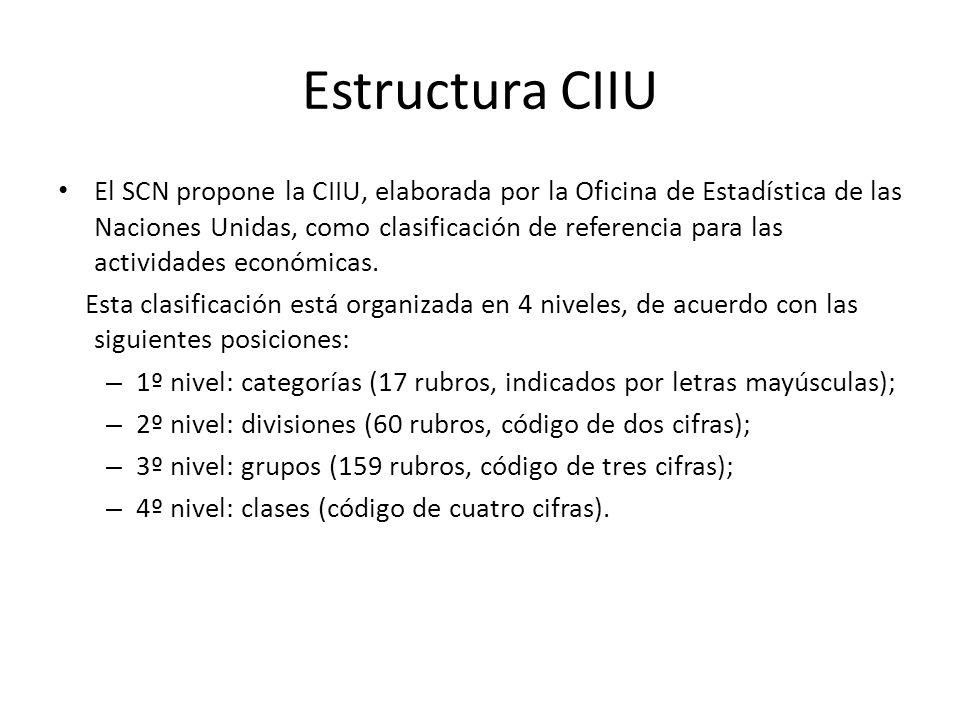 Estructura CIIU