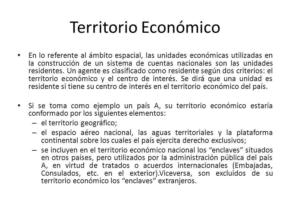 Territorio Económico