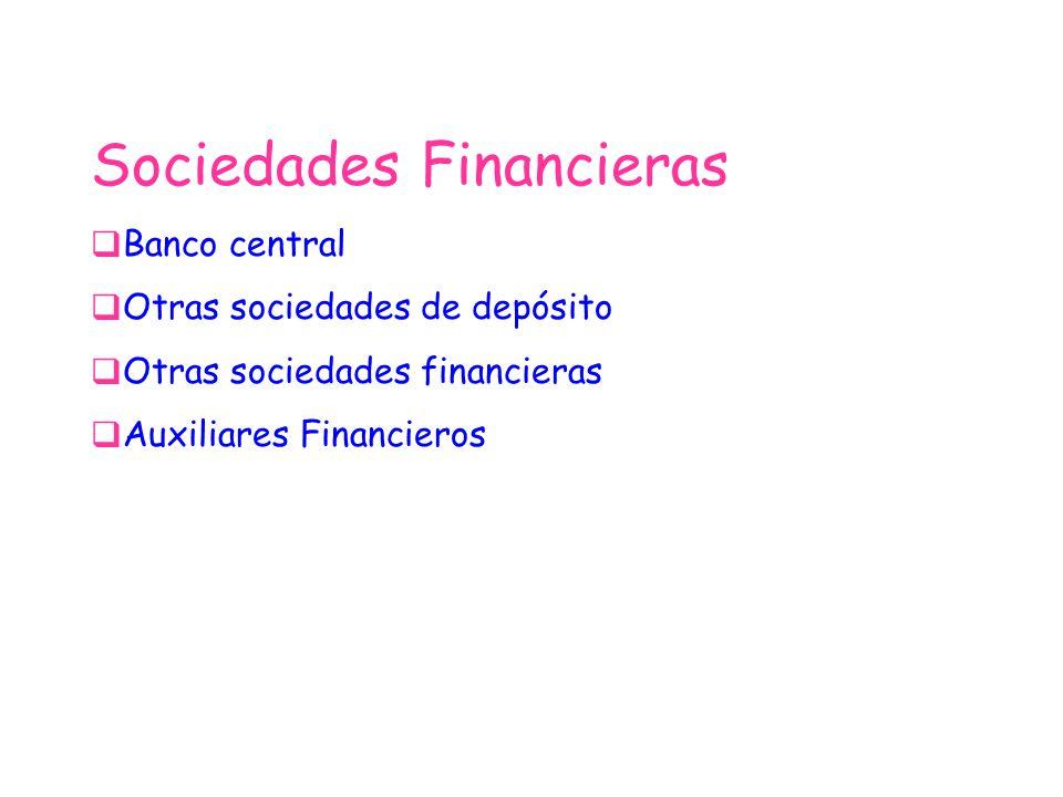 Sociedades Financieras