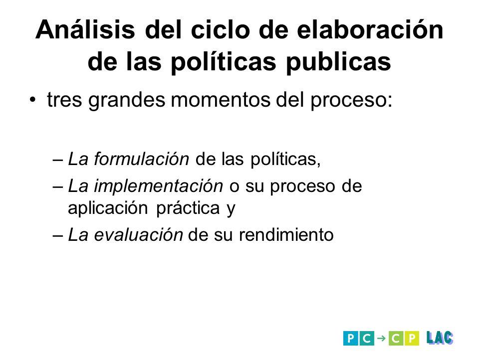 Análisis del ciclo de elaboración de las políticas publicas