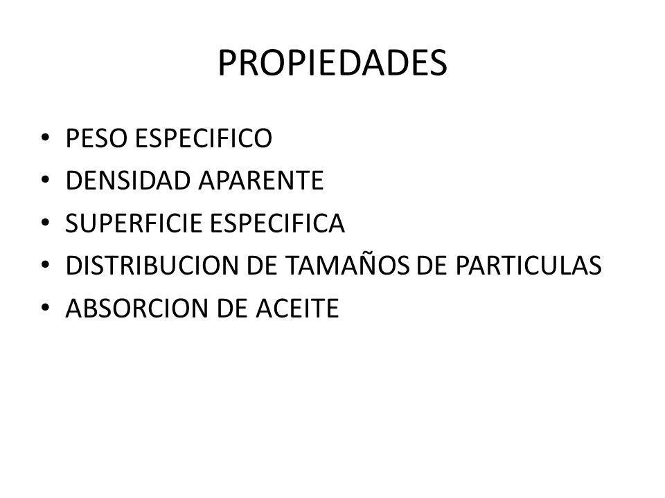 PROPIEDADES PESO ESPECIFICO DENSIDAD APARENTE SUPERFICIE ESPECIFICA
