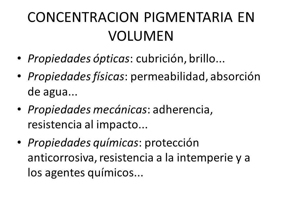 CONCENTRACION PIGMENTARIA EN VOLUMEN