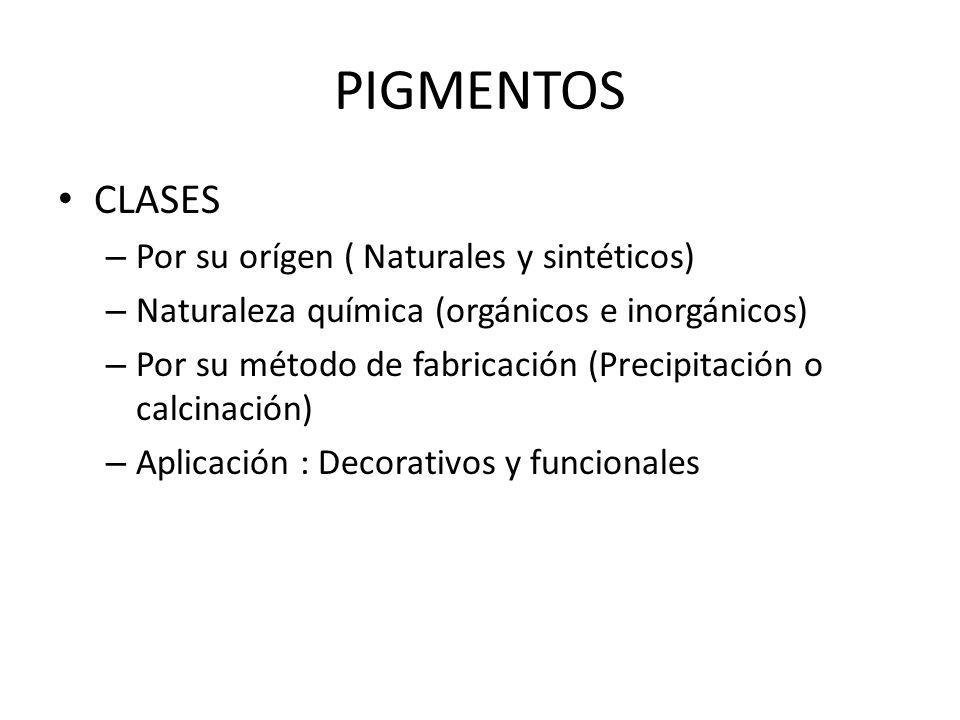 PIGMENTOS CLASES Por su orígen ( Naturales y sintéticos)
