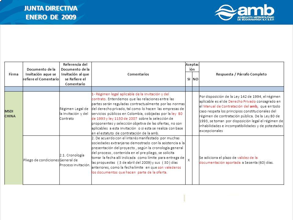JUNTA DIRECTIVA ENERO DE 2009