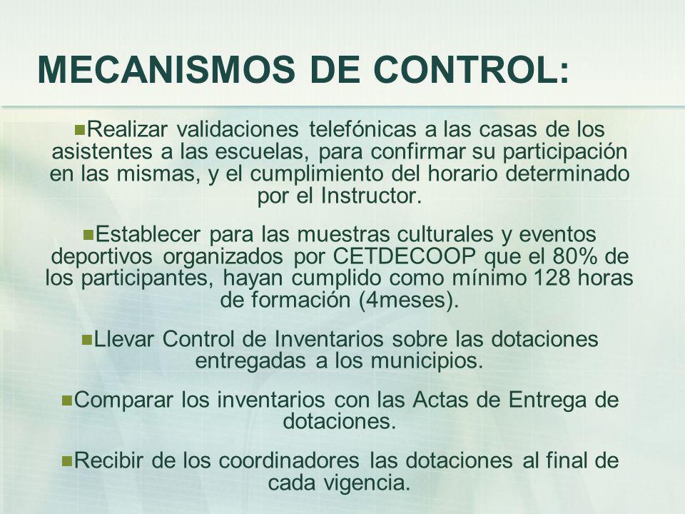 MECANISMOS DE CONTROL: