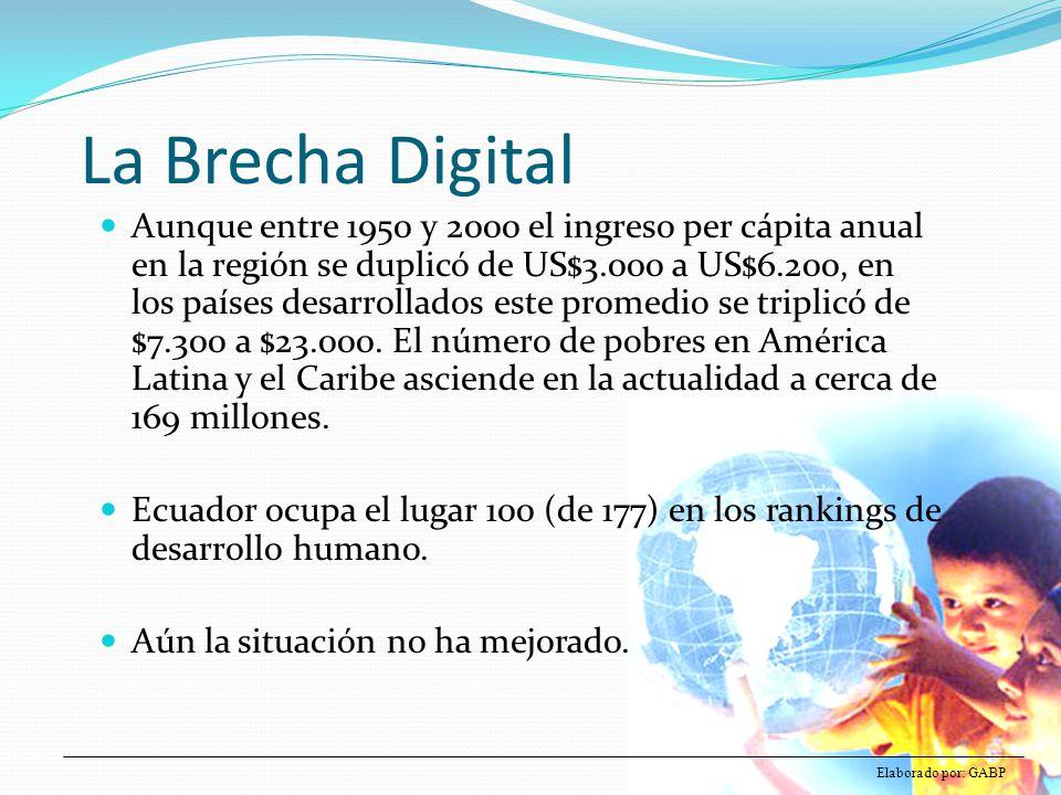 Materia La Brecha Digital.