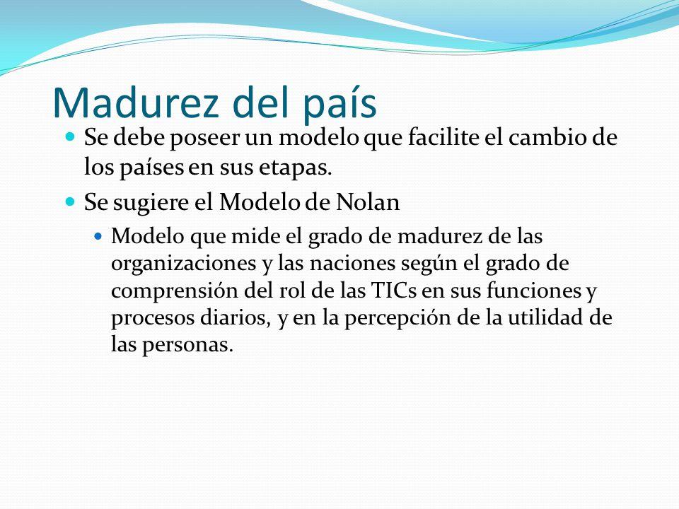 Materia Madurez del país. Se debe poseer un modelo que facilite el cambio de los países en sus etapas.