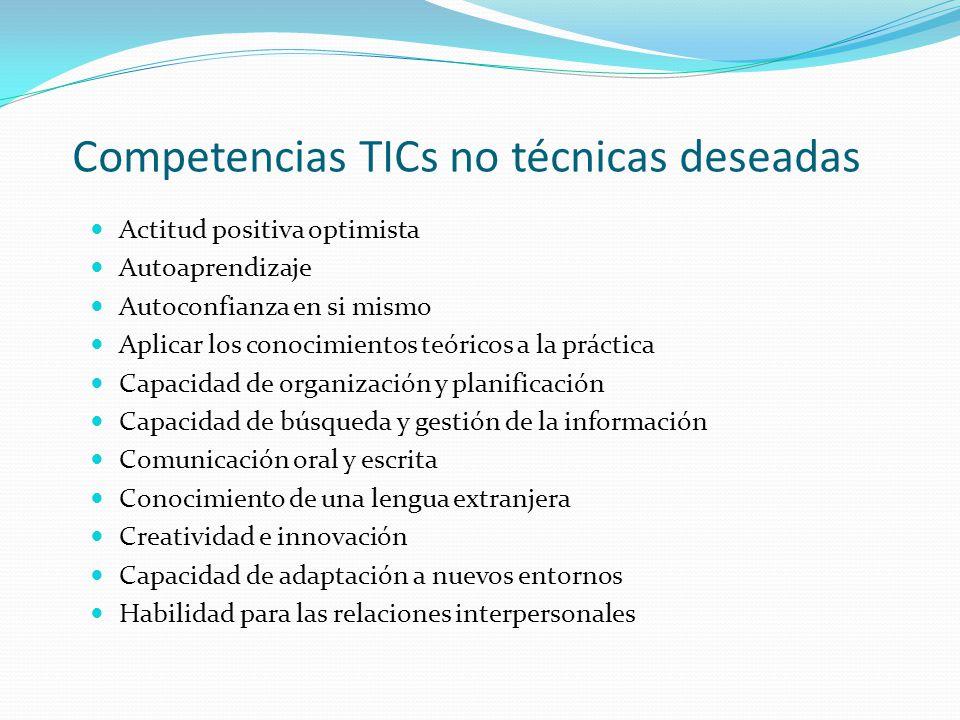 Competencias TICs no técnicas deseadas