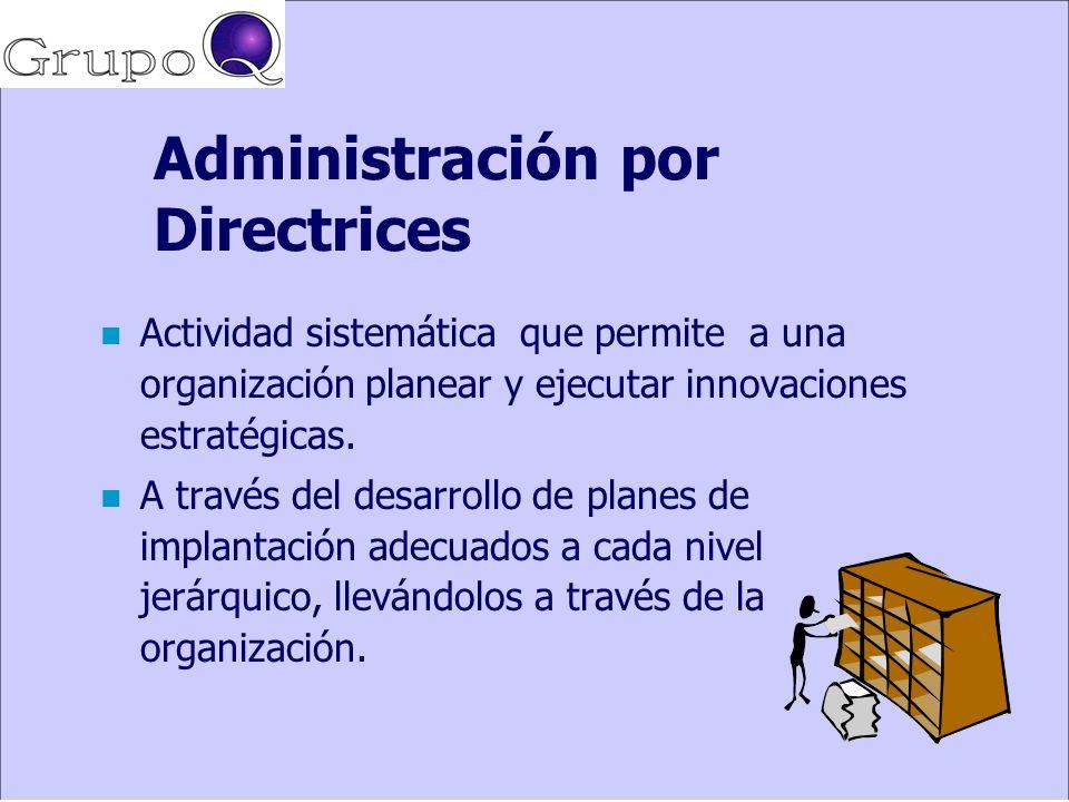 Administración por Directrices