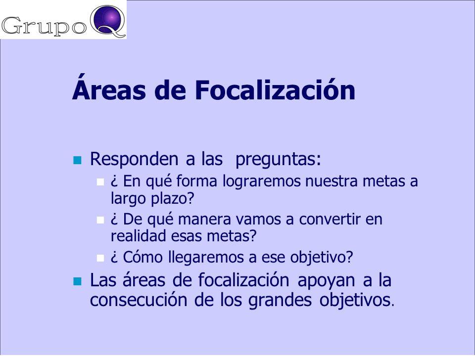 Áreas de Focalización Responden a las preguntas: