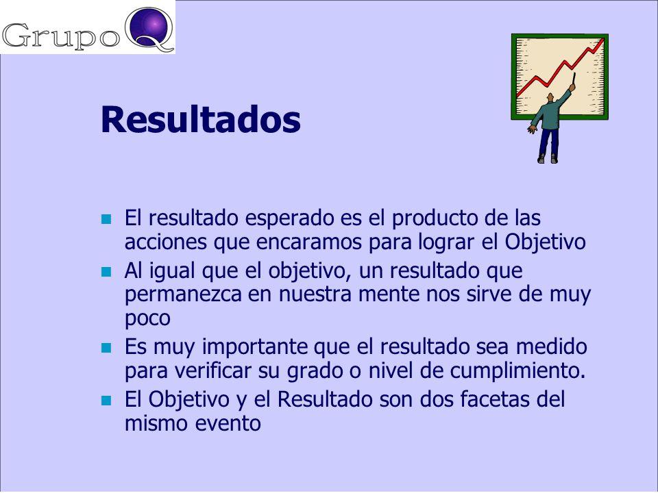 Resultados El resultado esperado es el producto de las acciones que encaramos para lograr el Objetivo.