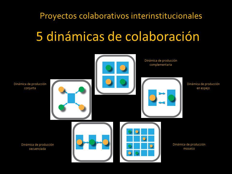 5 dinámicas de colaboración