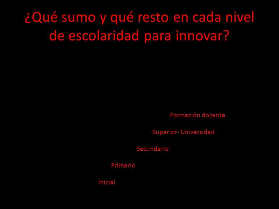 ¿Qué sumo y qué resto en cada nivel de escolaridad para innovar