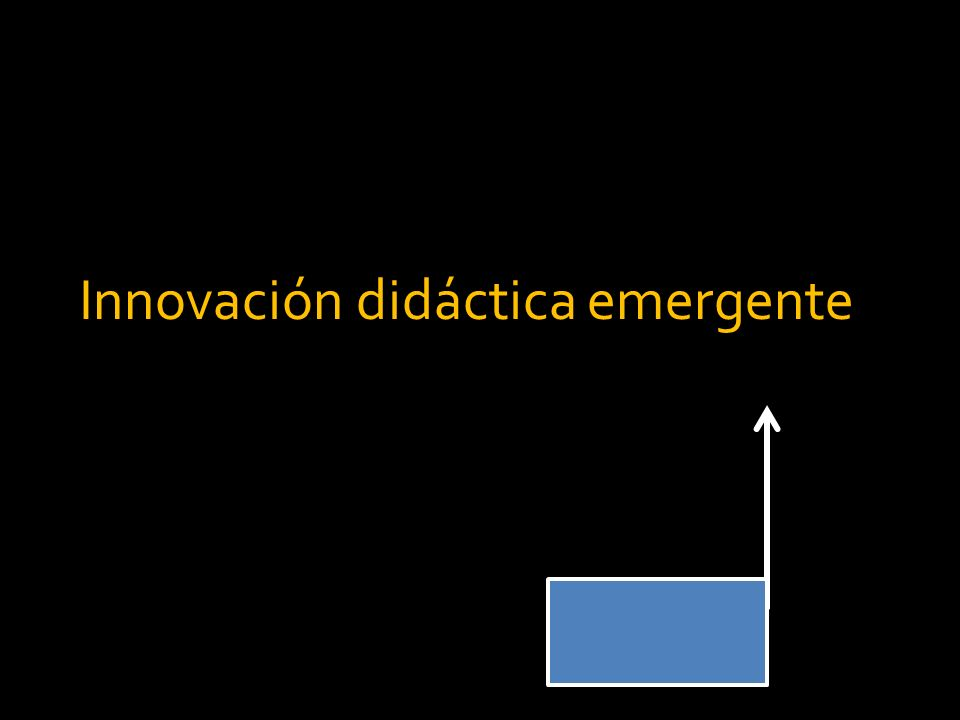 Innovación didáctica emergente