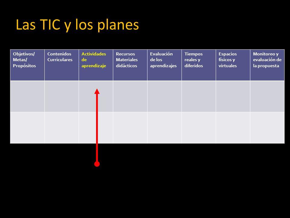 Las TIC y los planes Objetivos/ Metas/ Propósitos