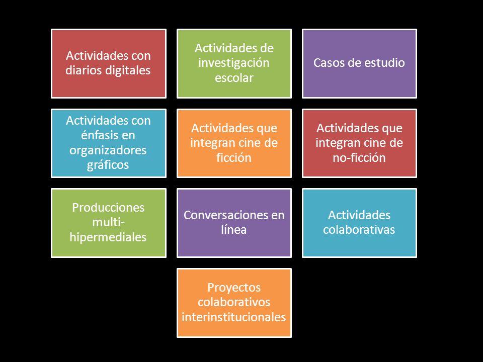 Actividades con diarios digitales Actividades de investigación escolar