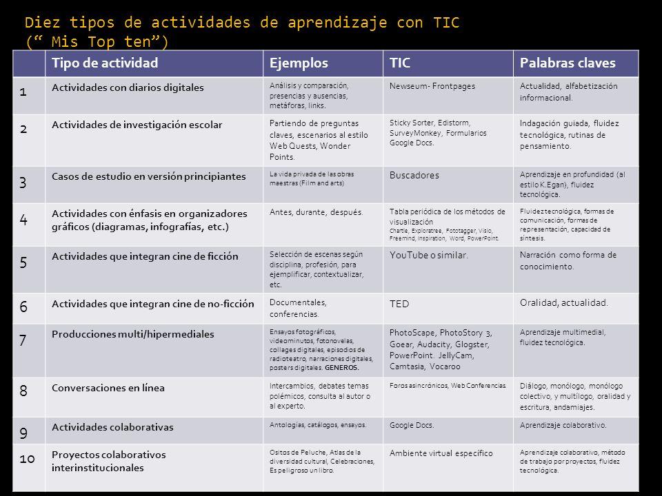 Diez tipos de actividades de aprendizaje con TIC ( Mis Top ten ) 1 2