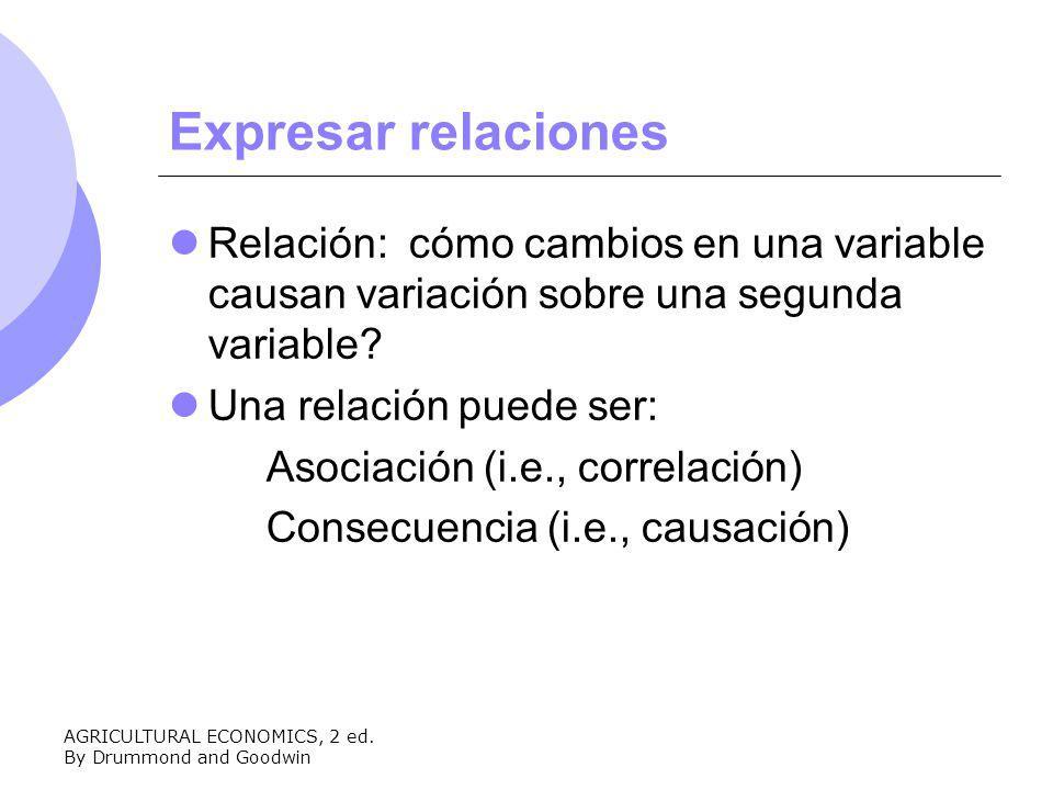 Expresar relaciones Relación: cómo cambios en una variable causan variación sobre una segunda variable