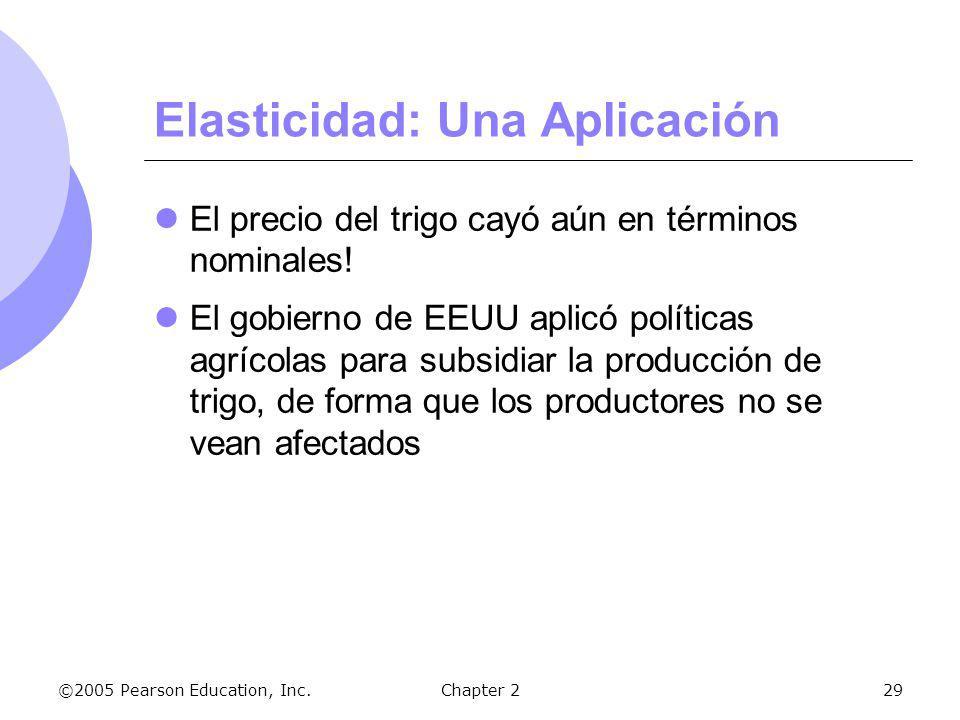 Elasticidad: Una Aplicación